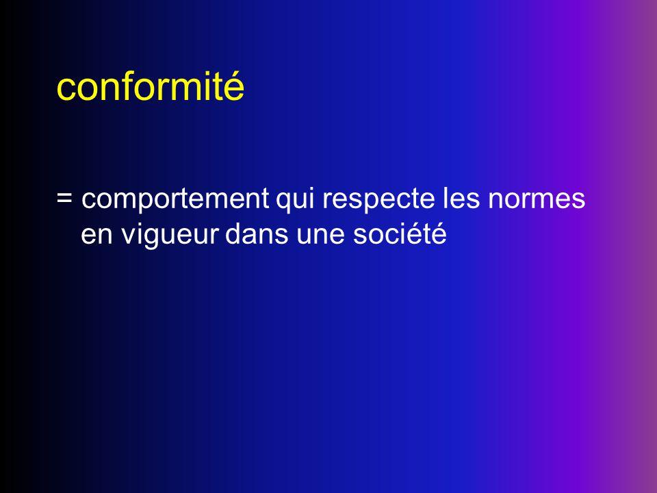 conformité = comportement qui respecte les normes en vigueur dans une société