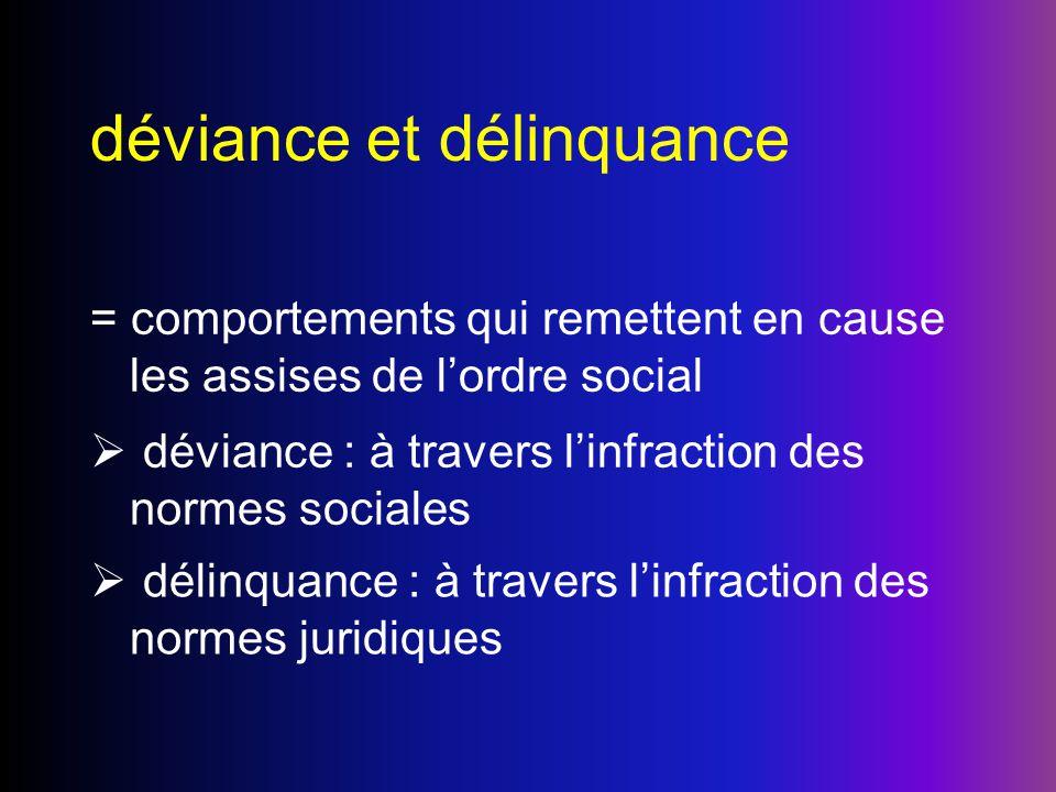 déviance et délinquance