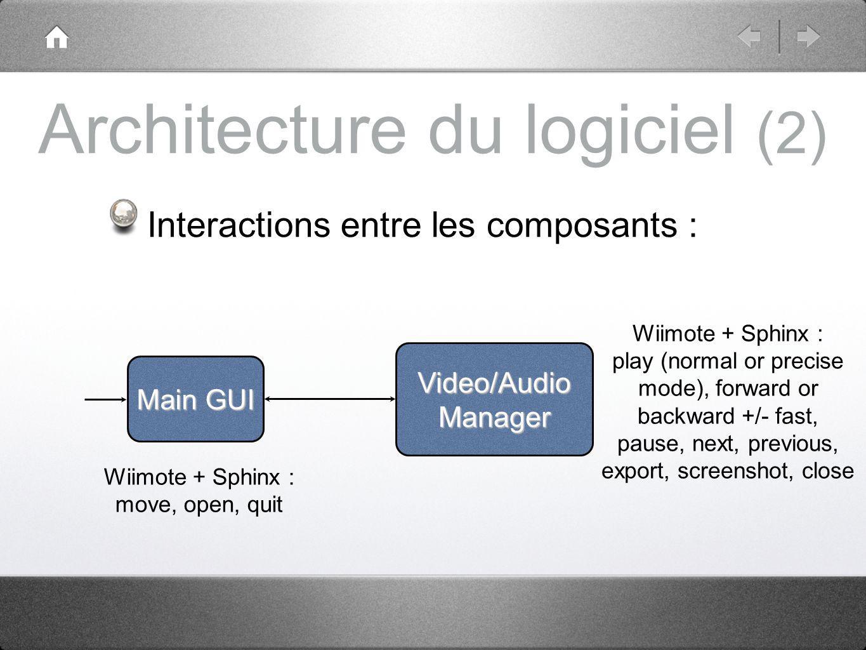 Architecture du logiciel (2)