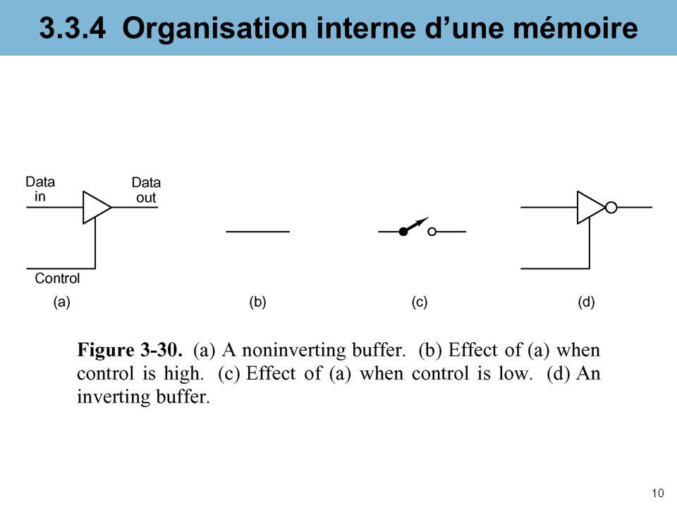 3.3.4 Organisation interne d'une mémoire