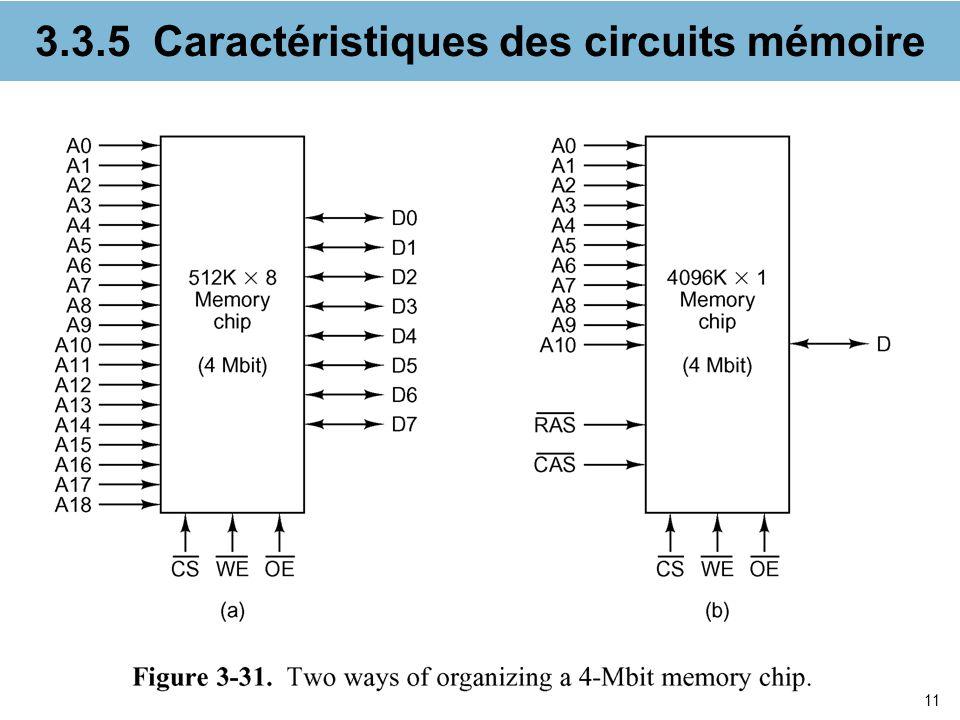 3.3.5 Caractéristiques des circuits mémoire