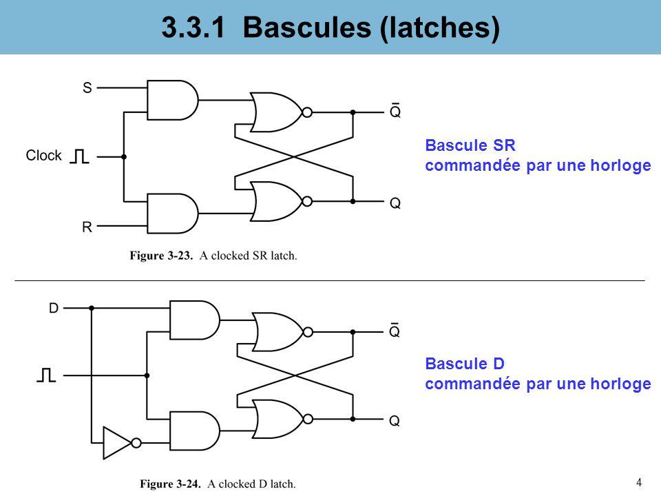 3.3.1 Bascules (latches) Bascule SR commandée par une horloge