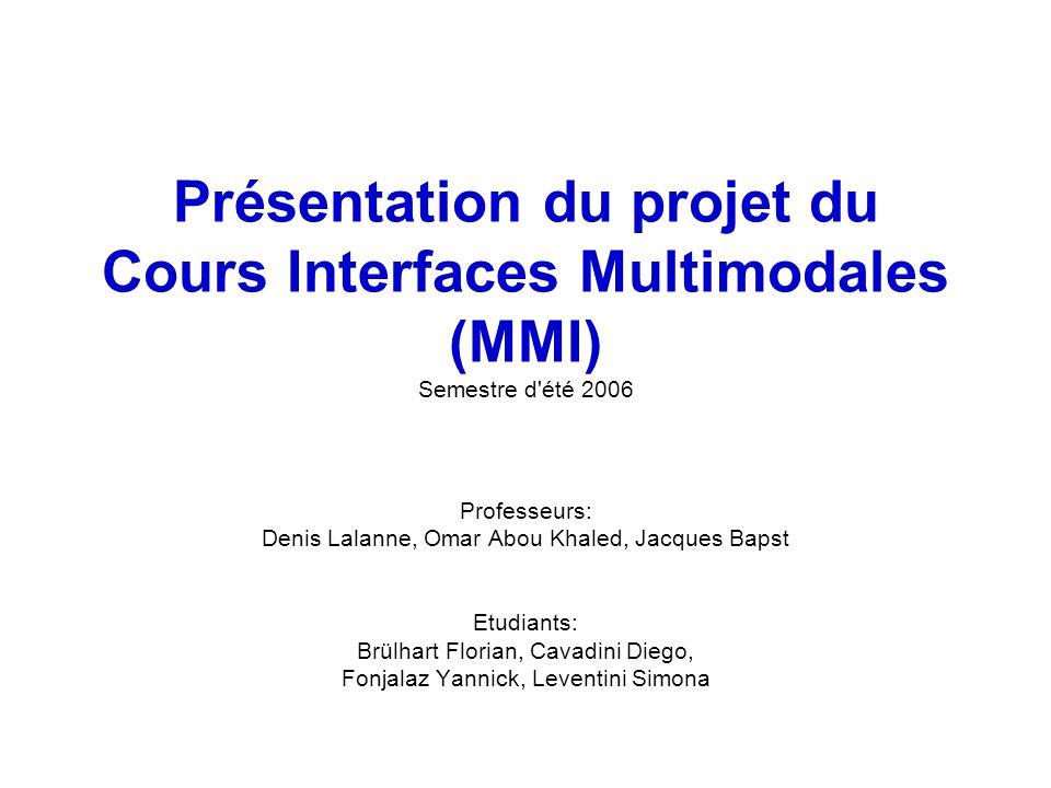 Présentation du projet du Cours Interfaces Multimodales (MMI) Semestre d été 2006