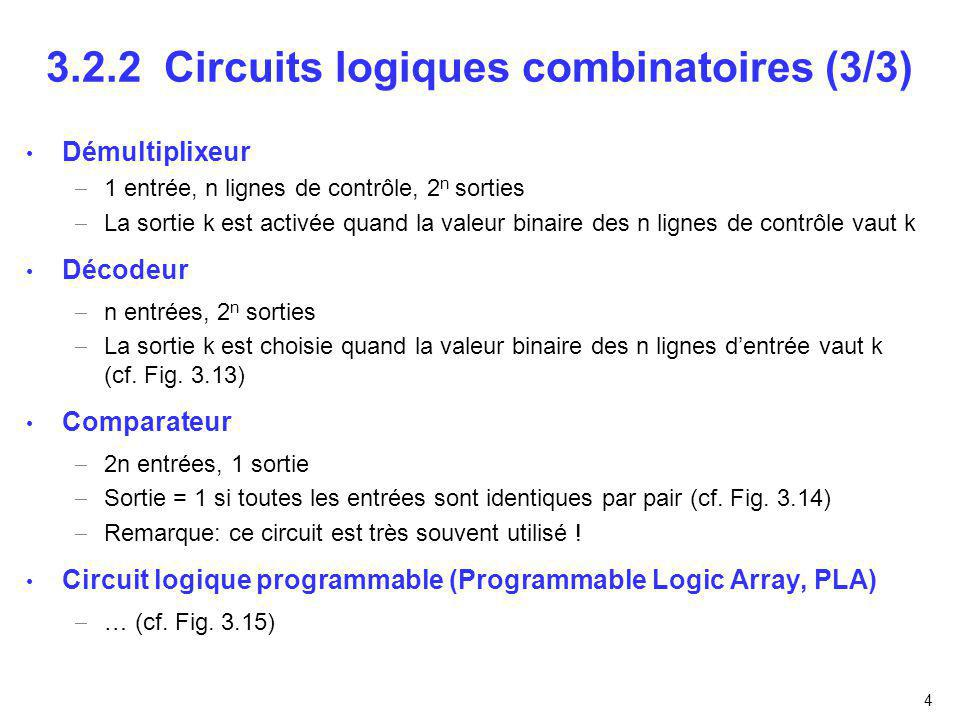 3.2.2 Circuits logiques combinatoires (3/3)