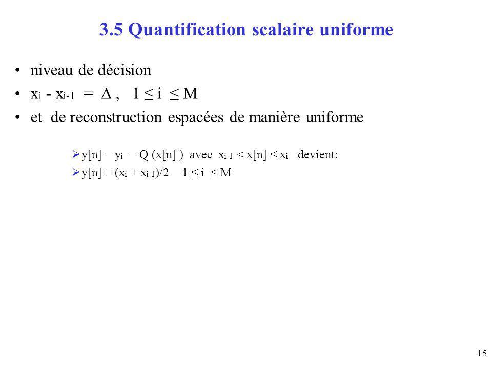3.5 Quantification scalaire uniforme