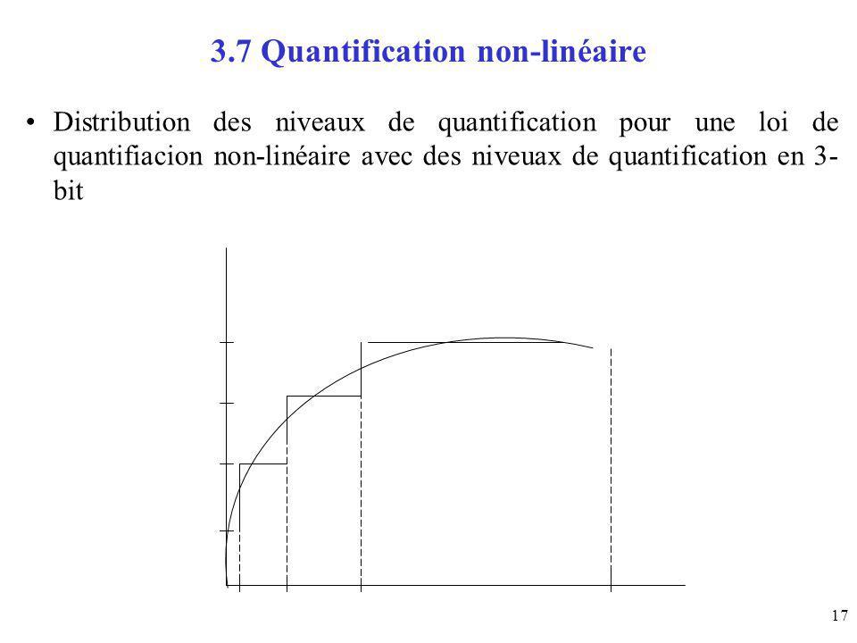 3.7 Quantification non-linéaire