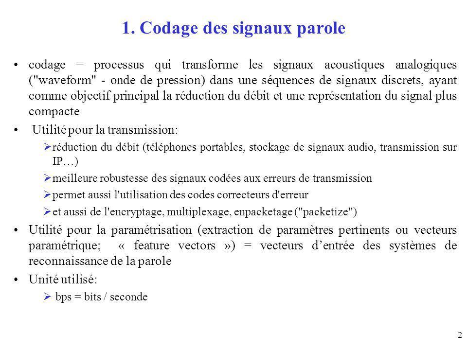 1. Codage des signaux parole