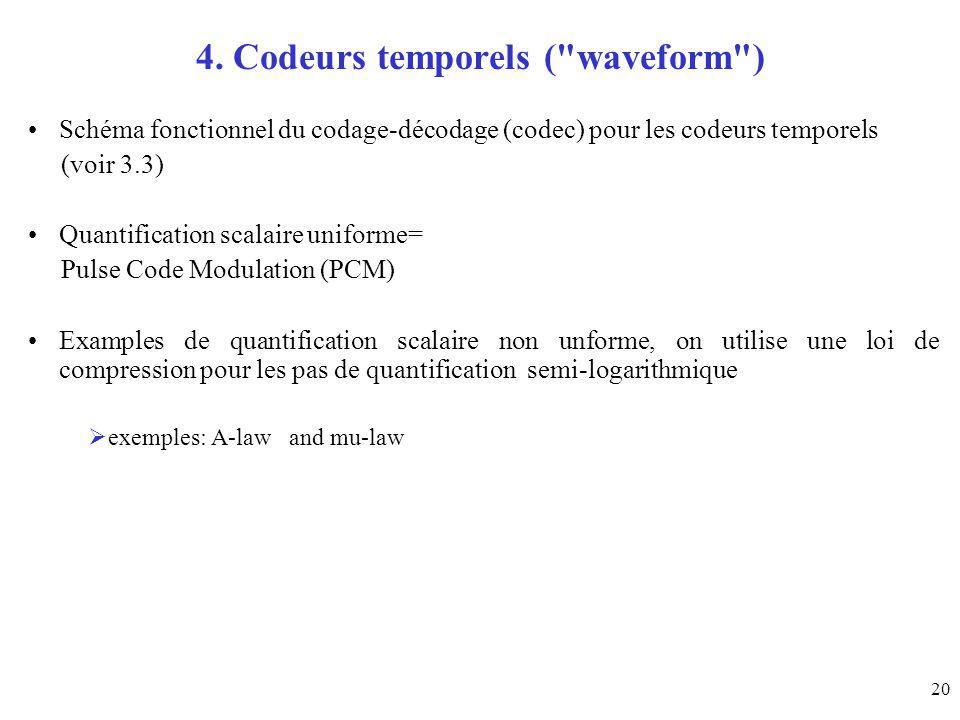 4. Codeurs temporels ( waveform )