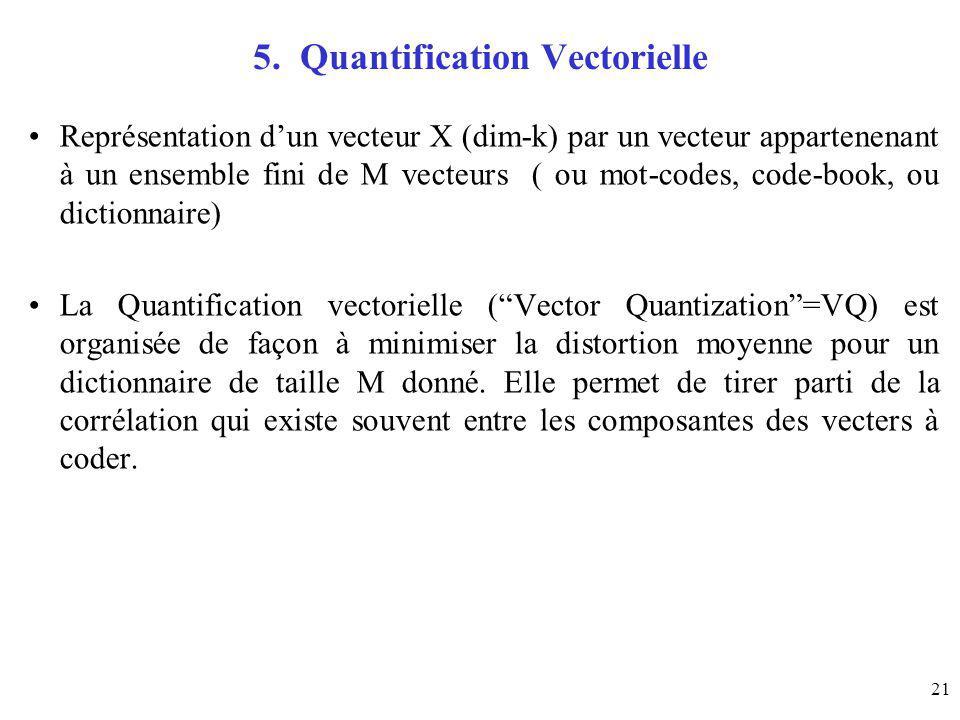 5. Quantification Vectorielle