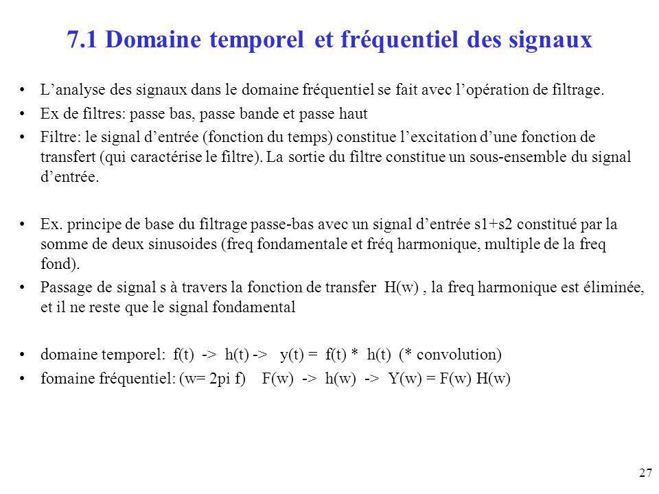 7.1 Domaine temporel et fréquentiel des signaux