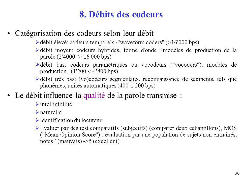 8. Débits des codeurs Catégorisation des codeurs selon leur débit