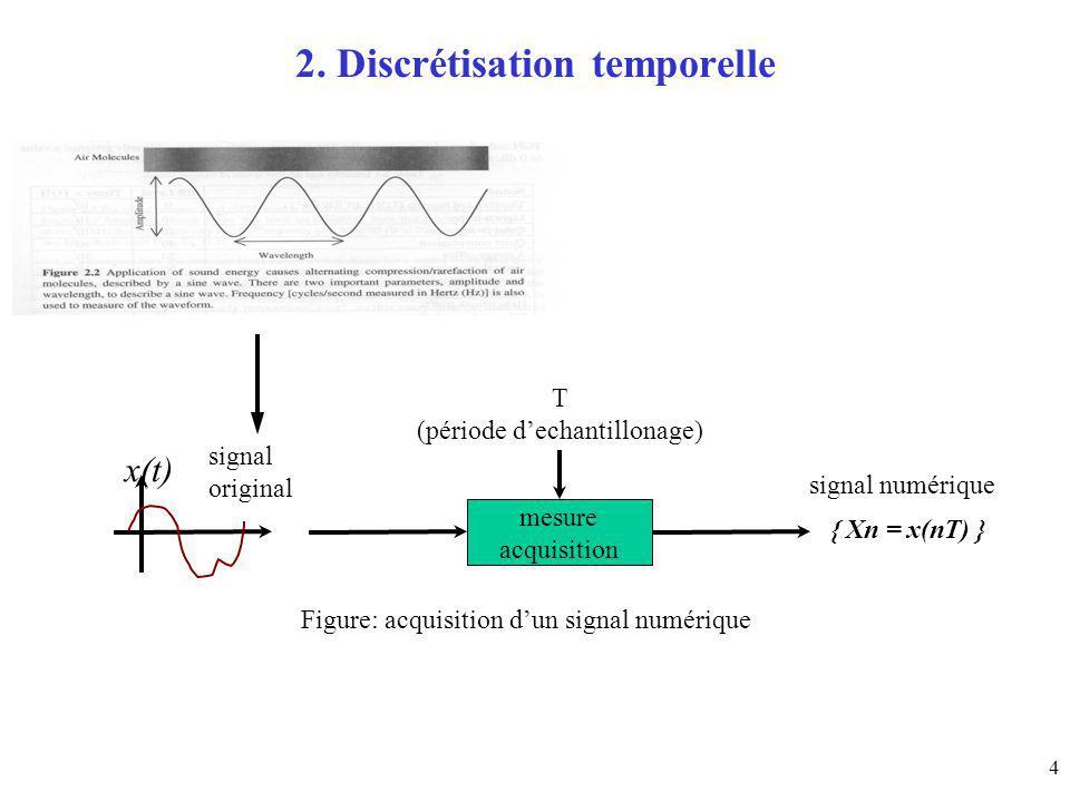 2. Discrétisation temporelle