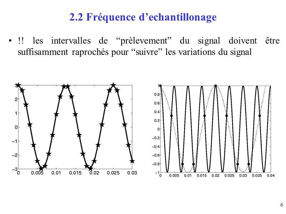 2.2 Fréquence d'echantillonage