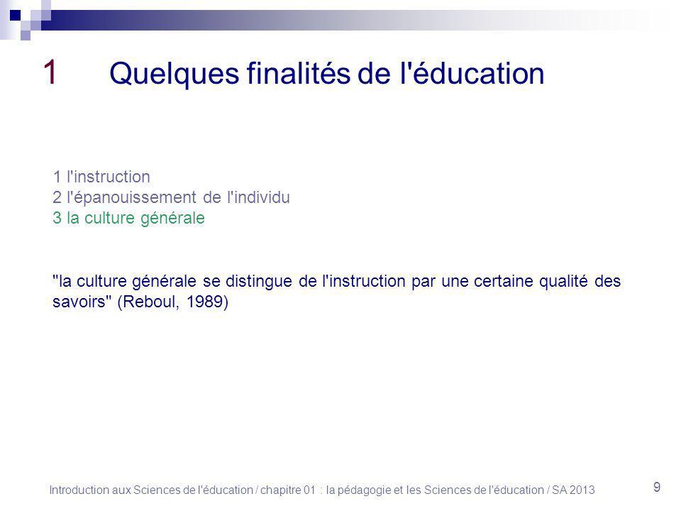 1 Quelques finalités de l éducation