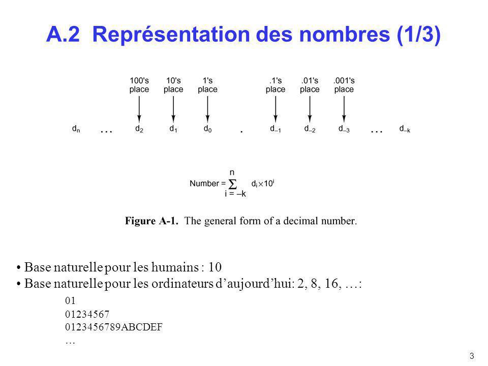 A.2 Représentation des nombres (1/3)