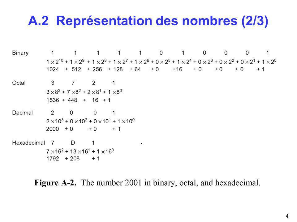 A.2 Représentation des nombres (2/3)