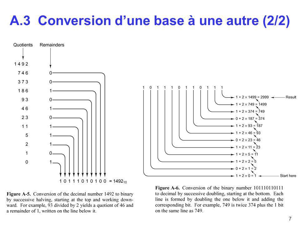 A.3 Conversion d'une base à une autre (2/2)