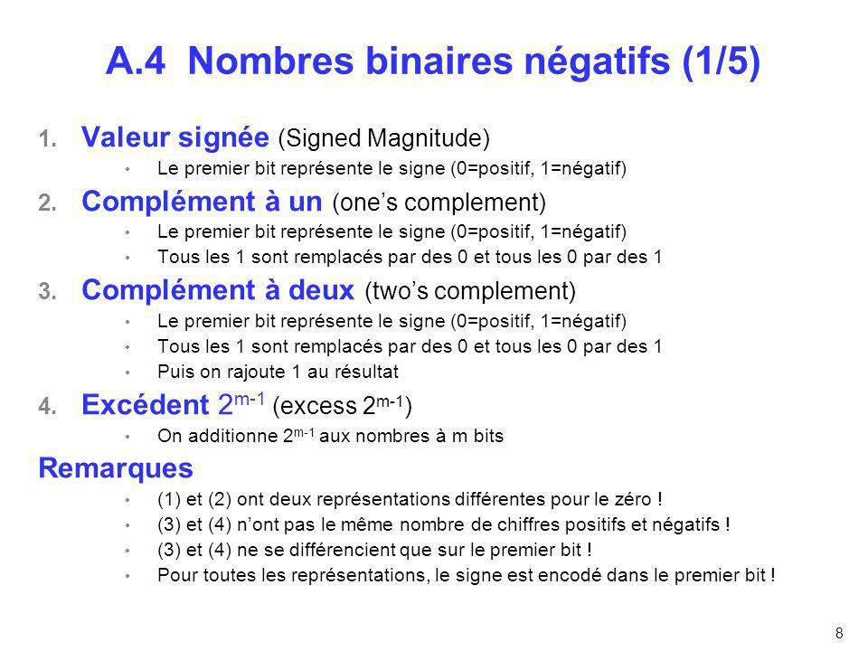 A.4 Nombres binaires négatifs (1/5)