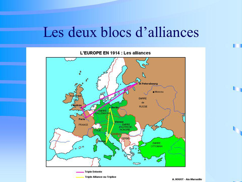 Les deux blocs d'alliances