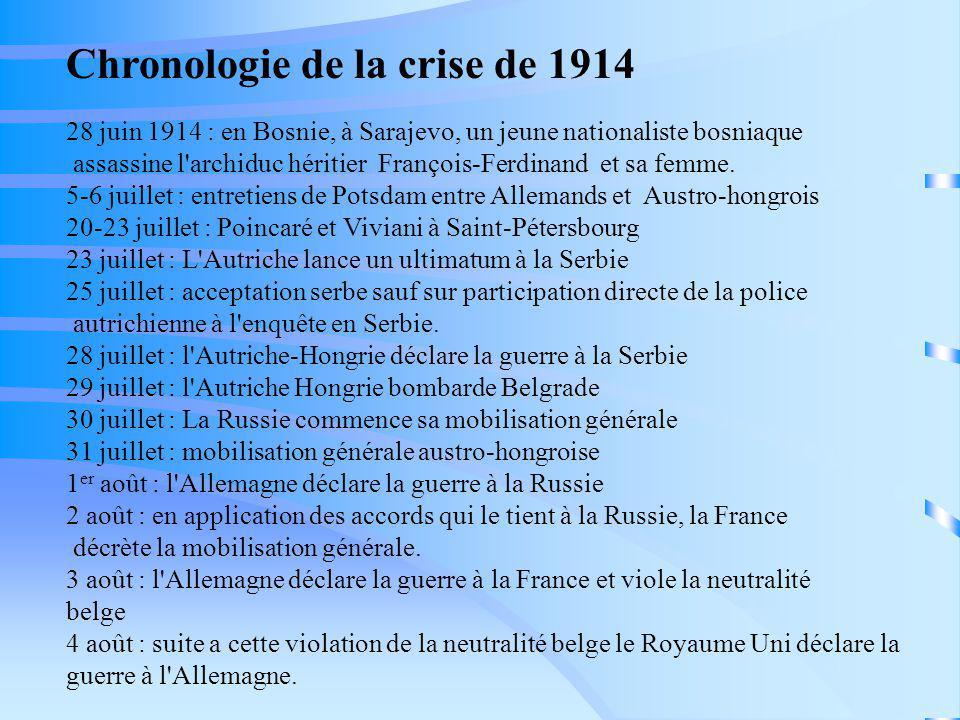 Chronologie de la crise de 1914