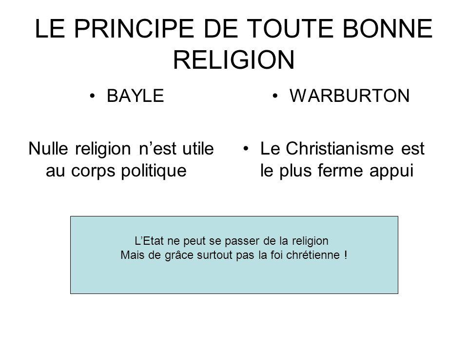 LE PRINCIPE DE TOUTE BONNE RELIGION