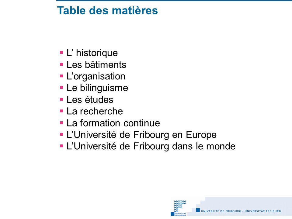 Table des matières L' historique Les bâtiments L'organisation