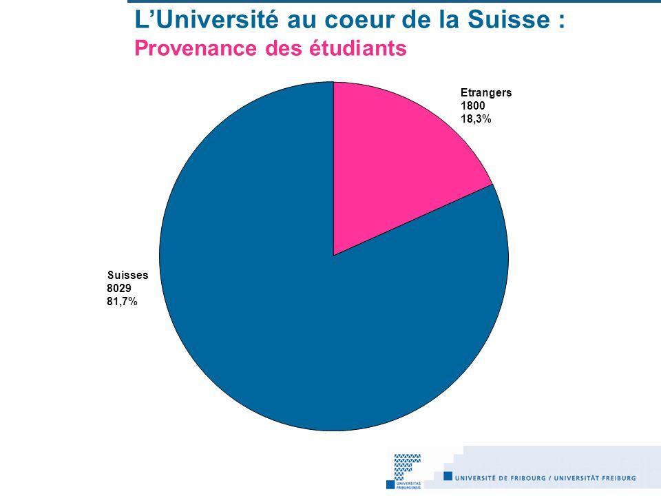 L'Université au coeur de la Suisse : Provenance des étudiants
