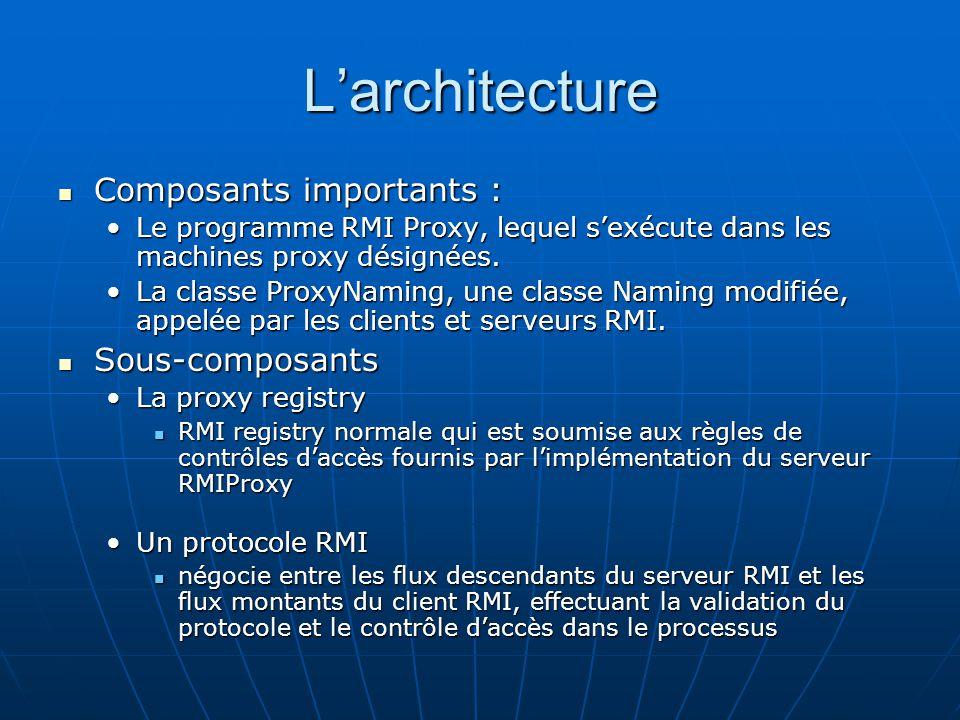 L'architecture Composants importants : Sous-composants
