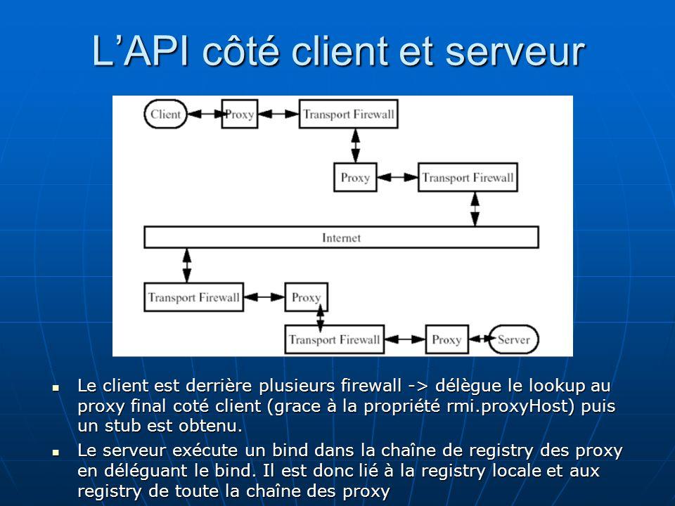 L'API côté client et serveur