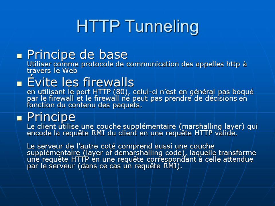 HTTP Tunneling Principe de base Utiliser comme protocole de communication des appelles http à travers le Web.