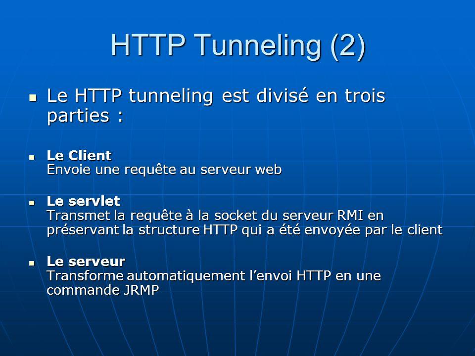 HTTP Tunneling (2) Le HTTP tunneling est divisé en trois parties :
