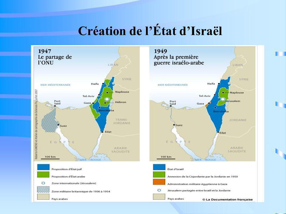 Création de l'État d'Israël