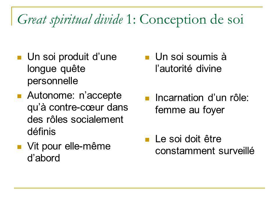Great spiritual divide 1: Conception de soi
