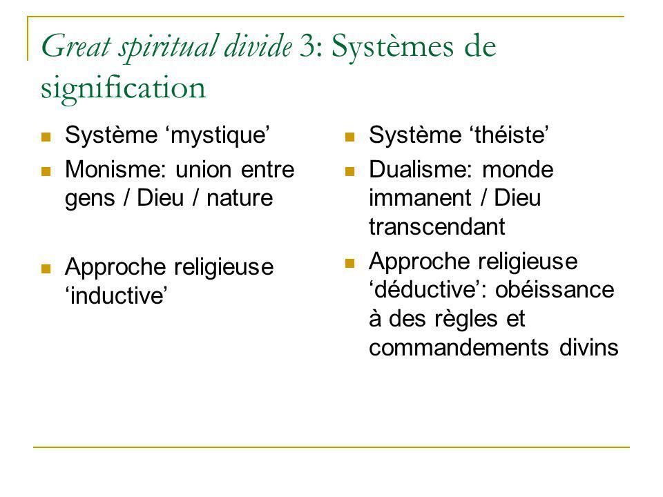 Great spiritual divide 3: Systèmes de signification