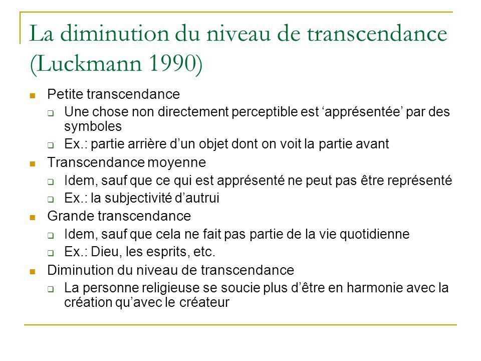 La diminution du niveau de transcendance (Luckmann 1990)
