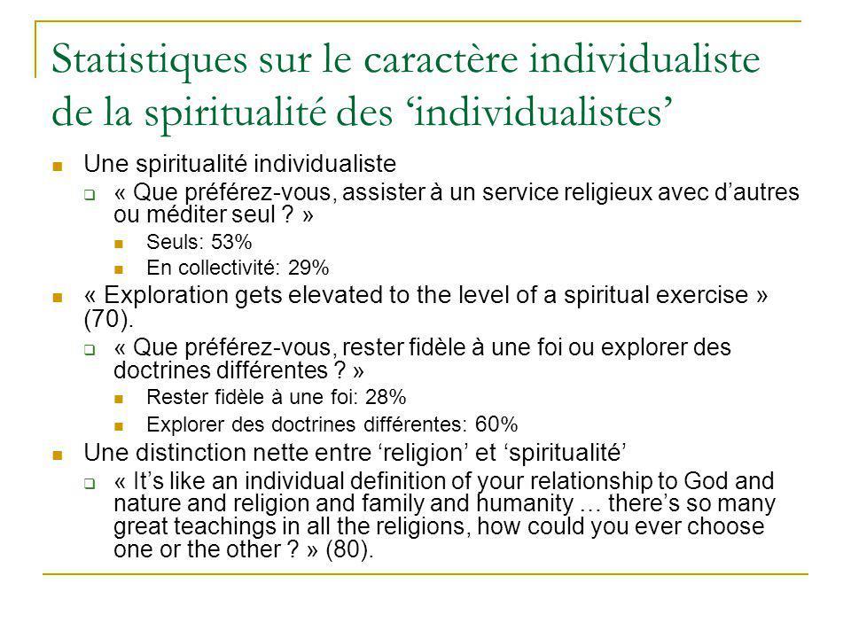 Statistiques sur le caractère individualiste de la spiritualité des 'individualistes'