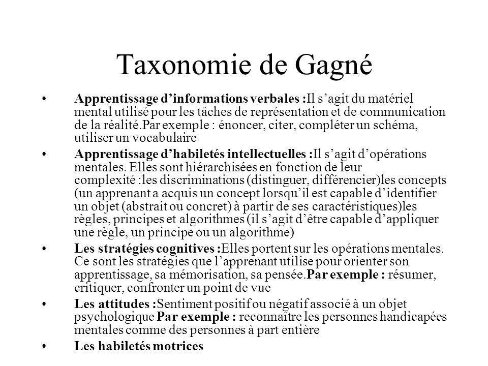 Taxonomie de Gagné