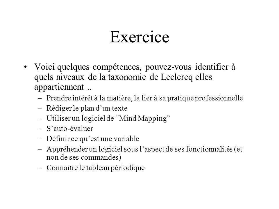 Exercice Voici quelques compétences, pouvez-vous identifier à quels niveaux de la taxonomie de Leclercq elles appartiennent ..