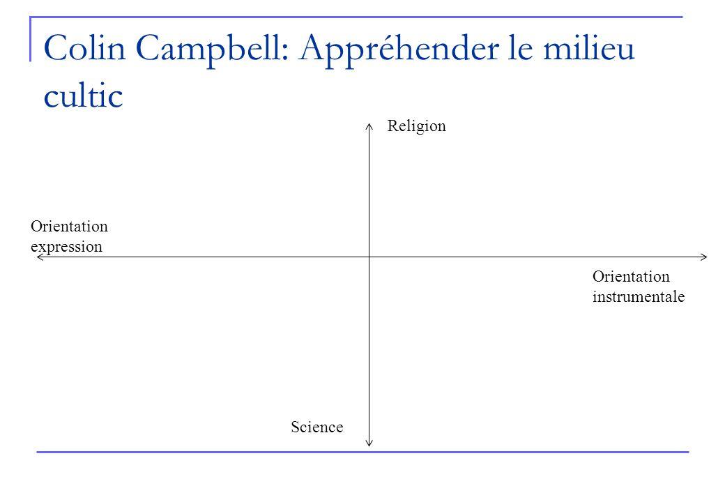 Colin Campbell: Appréhender le milieu cultic