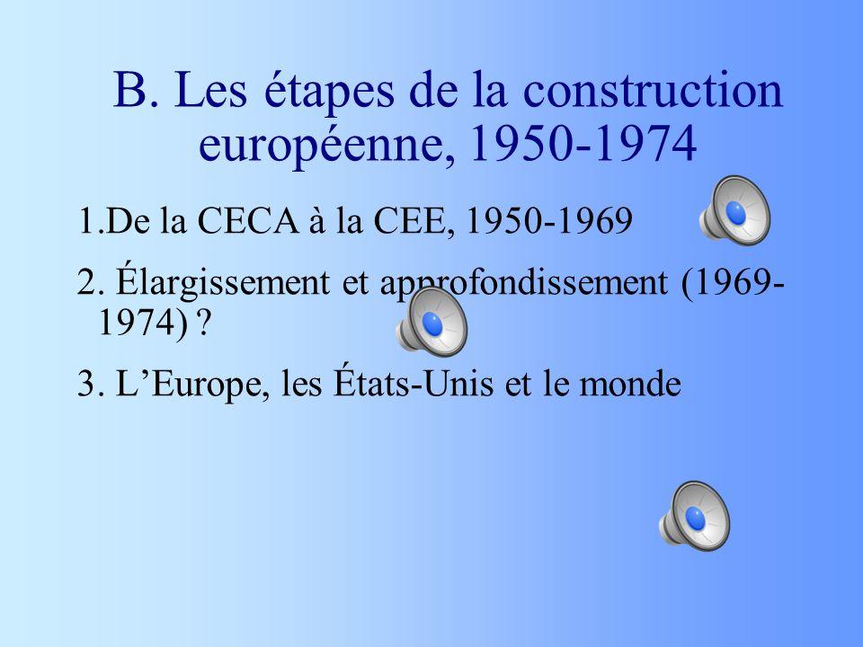 B. Les étapes de la construction européenne, 1950-1974
