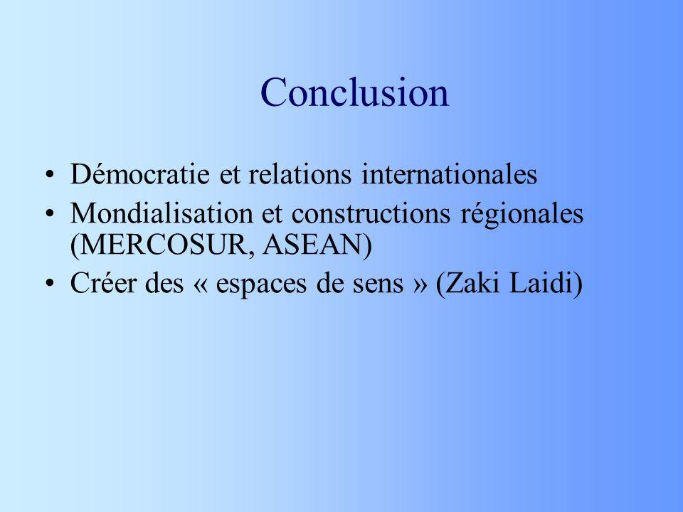 Conclusion Démocratie et relations internationales