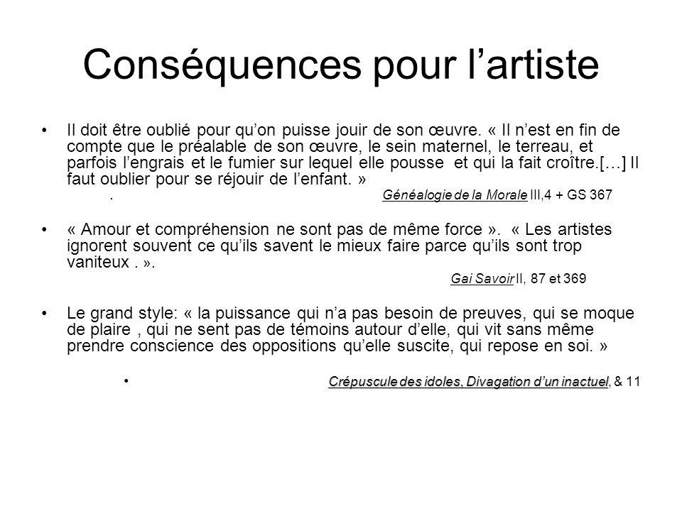 Conséquences pour l'artiste