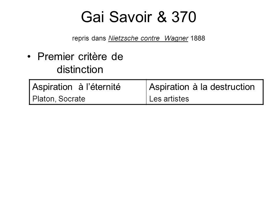 Gai Savoir & 370 repris dans Nietzsche contre Wagner 1888