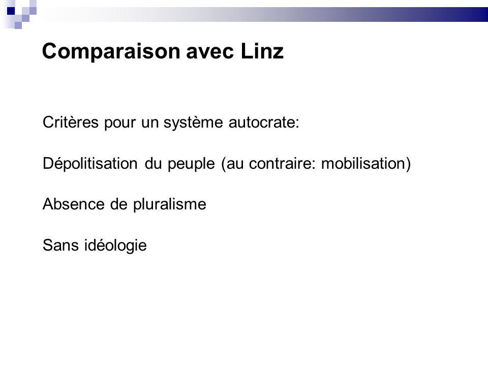 Comparaison avec Linz Critères pour un système autocrate: