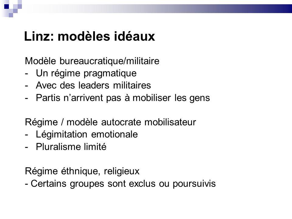 Linz: modèles idéaux Modèle bureaucratique/militaire