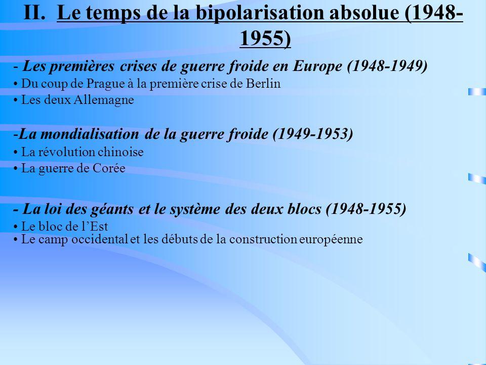 II. Le temps de la bipolarisation absolue (1948-1955)