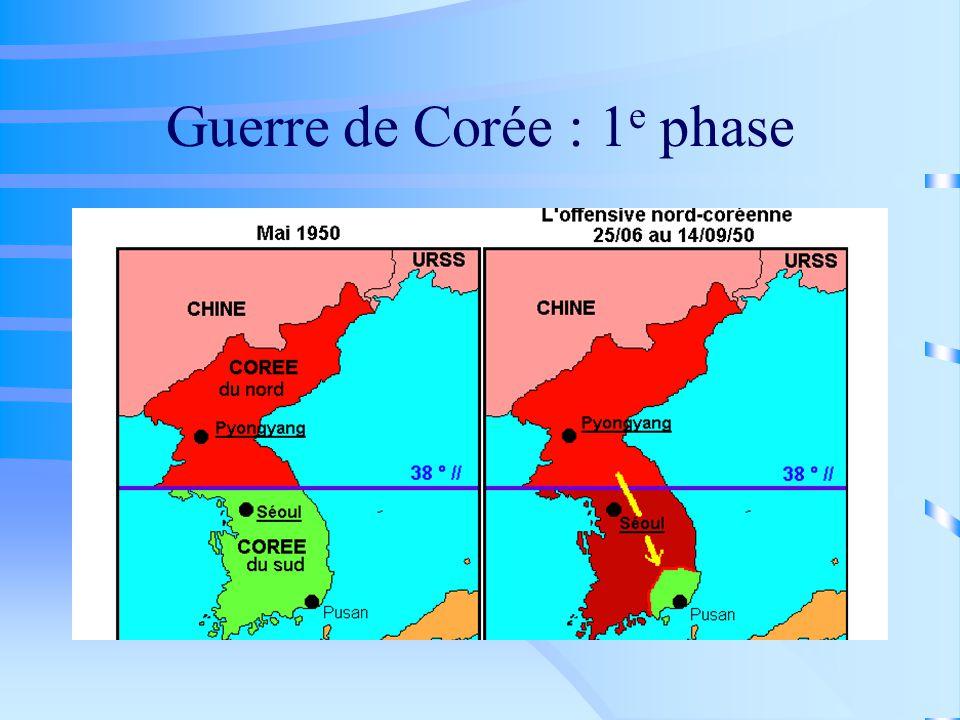 Guerre de Corée : 1e phase