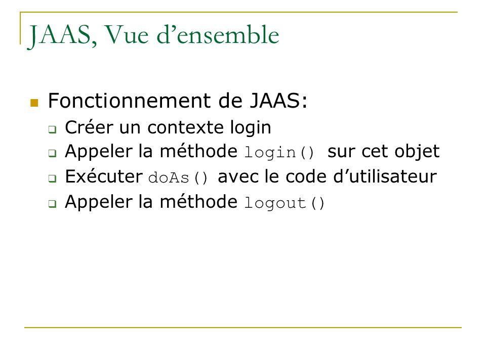 JAAS, Vue d'ensemble Fonctionnement de JAAS: Créer un contexte login