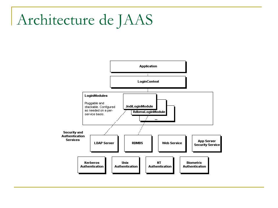 Architecture de JAAS