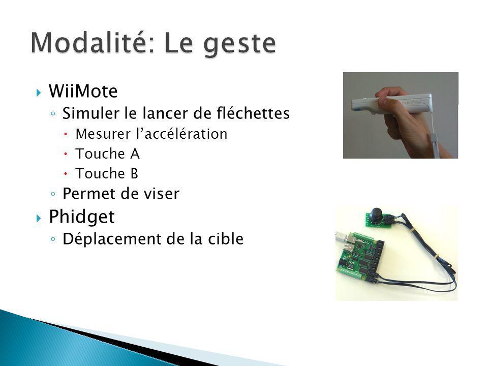 Modalité: Le geste WiiMote Phidget Simuler le lancer de fléchettes